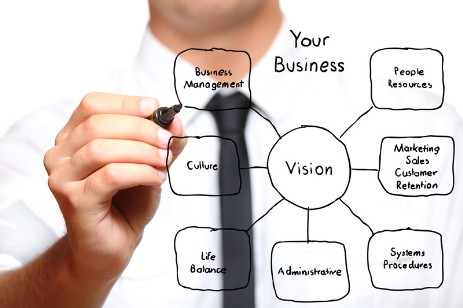 Qdb business plan creator